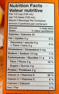 Food Nutrition Facts Explained